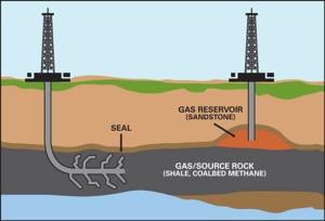fracking hydraulic-fracking-diagram